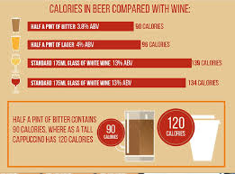 coors light calories pint beer alone won t make you gain weight and can even protect your
