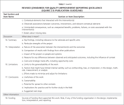 improvement report template squire 2 0 standards for quality improvement reporting excellence
