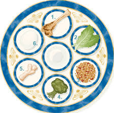 seder meal plate the seder plate and your health nutritious benefits of the