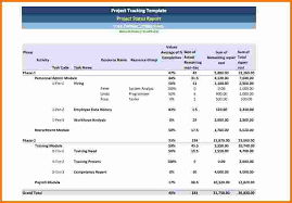 Project Reporting Template Excel 8 Project Status Report Template Excel Expense Report