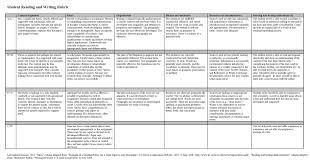 sample creative writing essays college research essay mla formatting for research essays english college research paper rubric essay grading rubric examples college essay writing rubric template