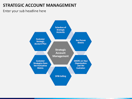 key account template strategic account management powerpoint template sketchbubble