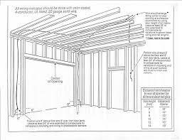 garage door wiring diagram bedroom furniture