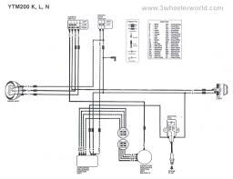 yamaha kodiak 400 wiring diagram agnitum me
