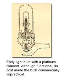 The Invention Of The Light Bulb Txchnologist In The Beginning 10 Inventors Of The Incandescent