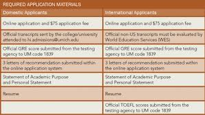 public assistance caseworker resume essay writing on indian space