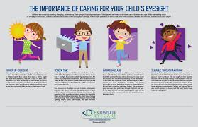 harmful effects of led lights the importance of caring for your child s eyesight complete eye care