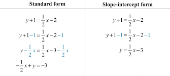 showme point slope form with fractions last thumb13523 vawebs