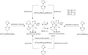 crystal structures and dft calculations of new chlorido