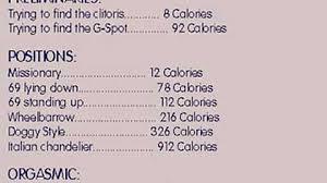 Italian Chandeliers Position Burning Calories Imgur