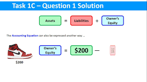 owner u0027s equity elements of accounting task 1c q1 solution