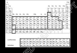 what are the heavy metals on the periodic table periodic table of elements metals and some metalloids included in
