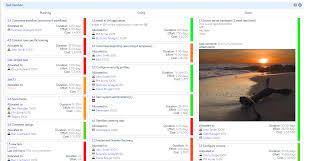 portfolio management reporting templates programme and project management project programme and