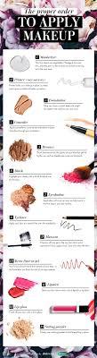 Makeup Basics 10 Must Makeup by Best 25 Makeup Basics Ideas On Makeup 101 Makeup