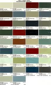 automotive paint color chips ideas does anyone have a dupont