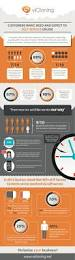 27 best infographics images on pinterest social media marketing
