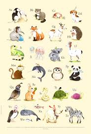 adorable vintage alphabet poster and attractive ideas of abc wall