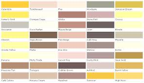 home depot paint colors chart u2013 sixprit decorps