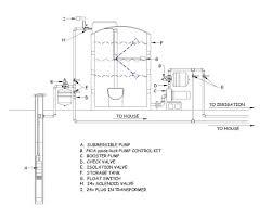 well pressure switch wiring diagram irrigation pressure switch