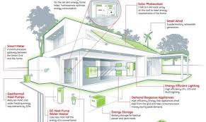 energy efficient house designs stunning 17 images energy efficient house designs house plans 59198