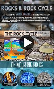 water cycle infographic google search infographic pinterest