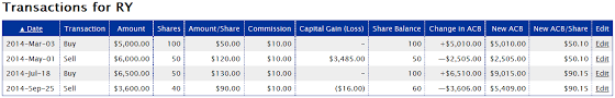 how to calculate adjusted cost base acb and capital gains