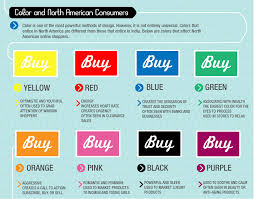 color psychology and how to use it in e commerce u2022 ecn e