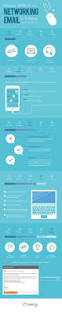 best 25 network tools ideas on pinterest work search learning