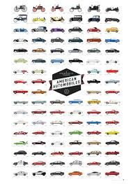 dodge challenger years 120 years of all automobiles in one poster design