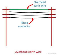 what is overvoltage protection overvoltage protection devices