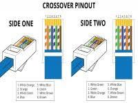 ethernet outlet wiring diagram ethernet switch ethernet