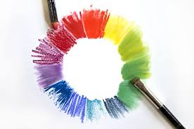 color wheel for makeup artists beauty by elizabeth streets of gold