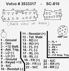 volvo radio wiring diagram volvo wiring diagrams instruction