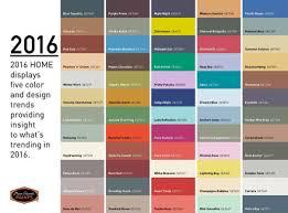 dunn edwards announces paint color trends for 2016