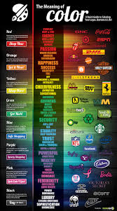 colour meaning colour meaning for logos and business cards superdecade games