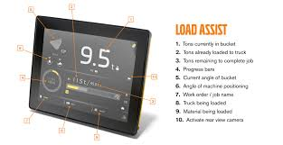 volvo truck parts diagram volvo launches load assist with award winning co pilot interface
