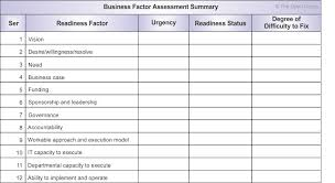business process evaluation template business process review