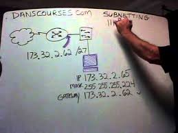 subnetting tutorial ccna solving subnetting questions for the cisco ccna 1 youtube