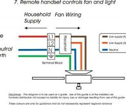 how to install a ceiling fan australia integralbook com
