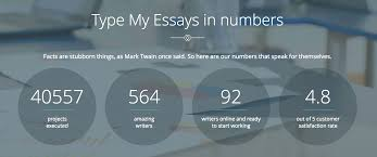 writing term papers custom term paper writing service typemyessays com our team consists of many writers that are willing to help you even if the deadline is about to come very soon