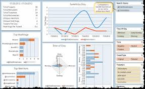 Excel Crm Template Analytics With Excel Clickdimensions