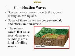 Vermont what type of seismic waves travel through earth images Waves carry energy not matter ppt download jpg