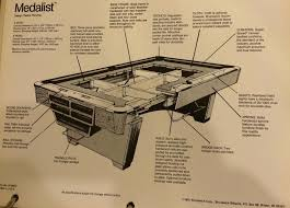 brunswick pool table assembly brunswick medalist instruction manual or installation manual