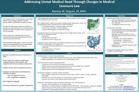 research posters com apha apha poster template this template will