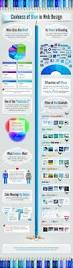 significance of color using blue as an online brand color