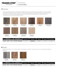 Tekno Step Laminate Flooring Pin By Habitari On Pisos Laminados Tekno Step Pinterest