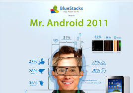 android user how does an average android user look the d infographics