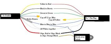wiring diagram trailer wiring harness diagram download 6 wire