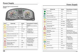 ciclo u0027s polo r line 1 2 tsi 90hp 119gr page 197 uk polos net