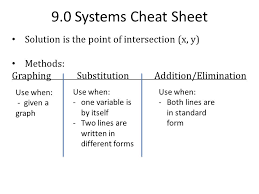 9 0 systems cheat sheet solution is the point of intersection x y